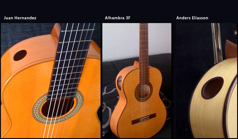 anders eliasson guitar